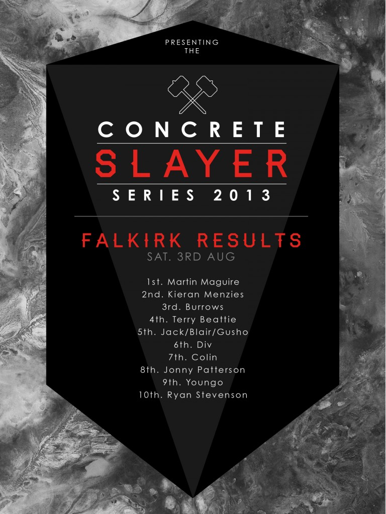 CSS Falkirk results-03-03